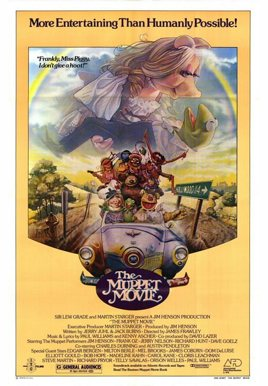 The Muppet Movie HD Trailer